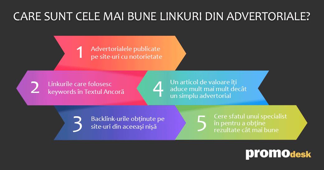 5 sfaturi de la experți în SEO